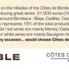 Côtes de Bordeaux mis à l'honneur à Maison Pourcel à Bordeaux