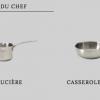 Cyril Lignac signe une collection d'ustensiles de cuisine, et à cette occasion lance un défi aux internautes