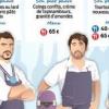 Le Parisien : Cette génération de chefs qui fait twister le patrimoine gastronomique