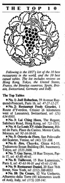 Top 10 restaurants 1994