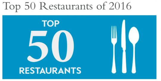 top 50 London restaurants