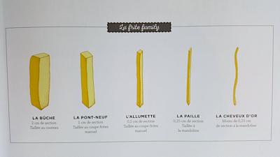 On va déguster François Régis Gaudry